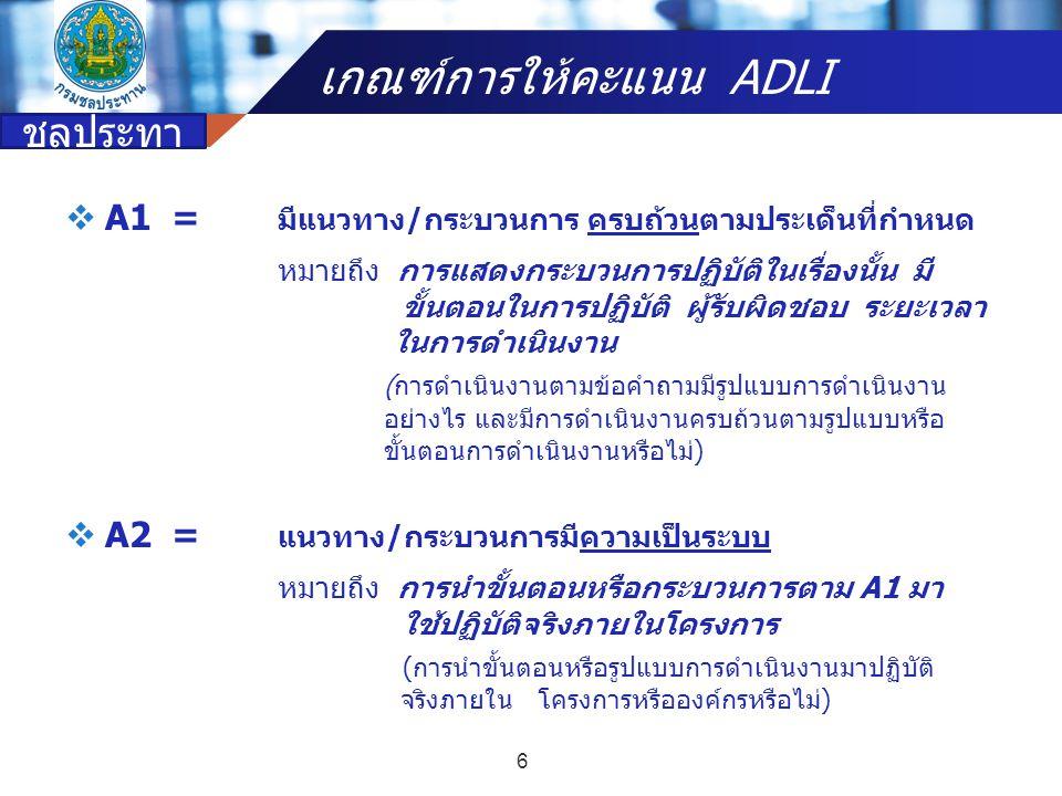 เกณฑ์การให้คะแนน ADLI