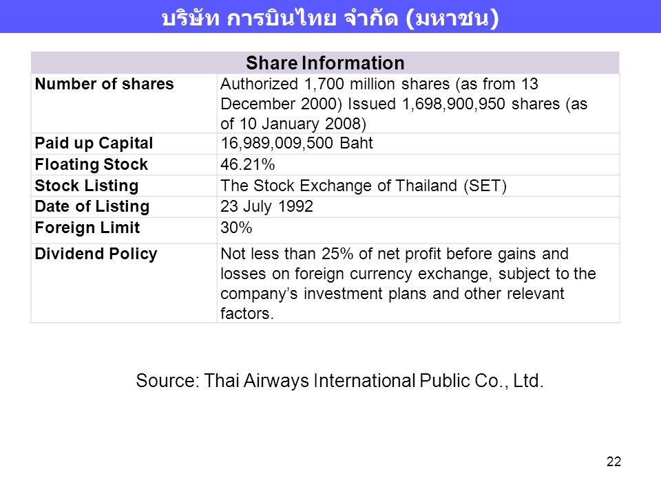 บริษัท การบินไทย จำกัด (มหาชน)