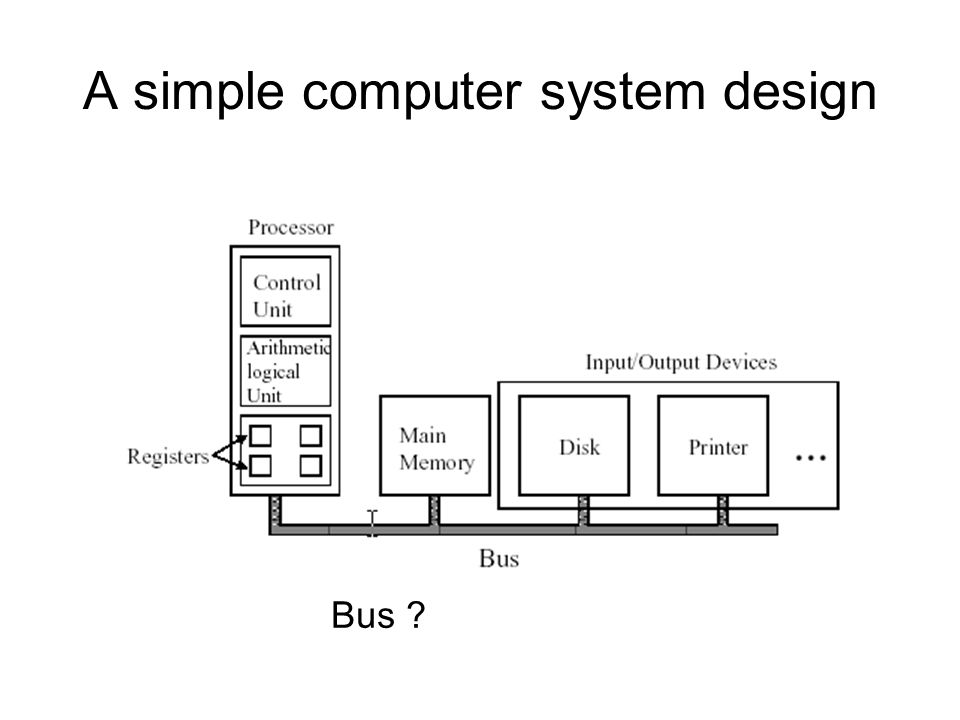 A simple computer system design