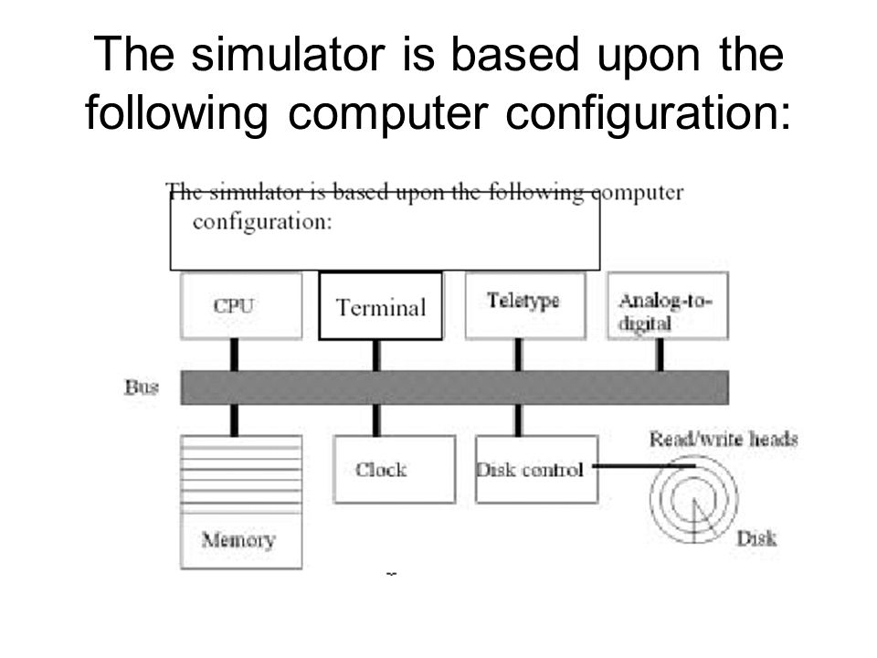 The simulator is based upon the following computer configuration: