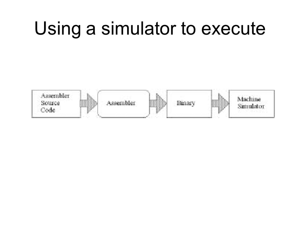 Using a simulator to execute