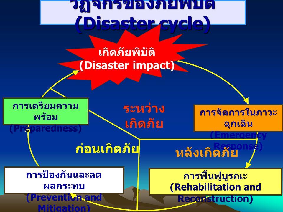 วัฏจักรของภัยพิบัติ (Disaster cycle)
