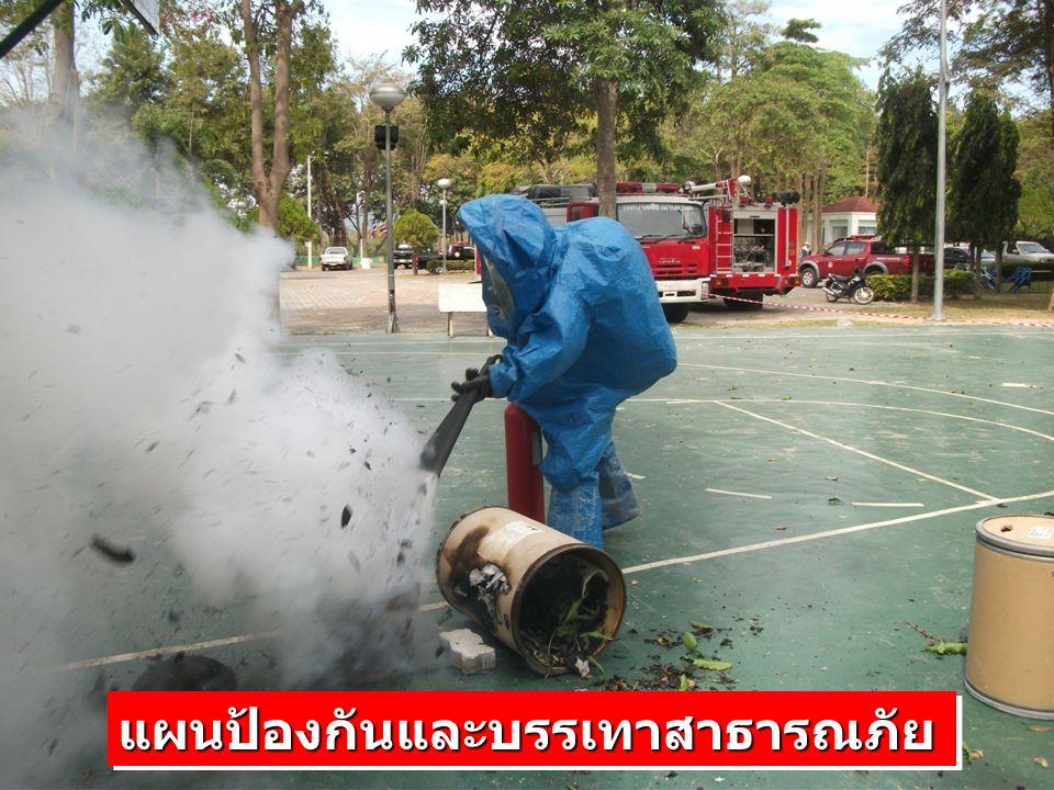 แผนป้องกันและบรรเทาสาธารณภัย