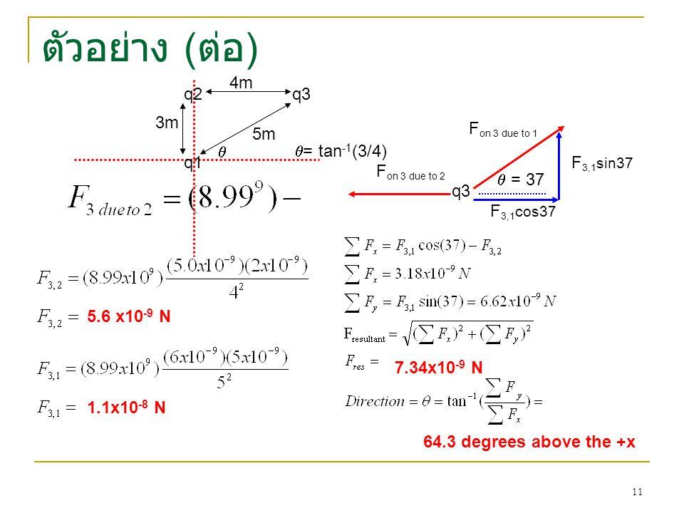ตัวอย่าง (ต่อ) 4m q2 q3 3m Fon 3 due to 1 5m q q= tan-1(3/4) q1