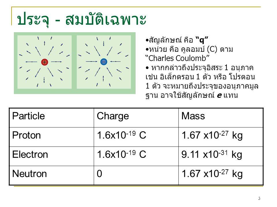 ประจุ - สมบัติเฉพาะ Some important constants: Particle Charge Mass