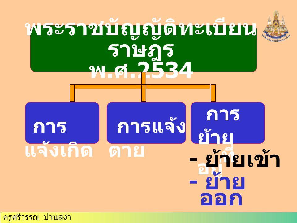 พระราชบัญญัติทะเบียนราษฎร พ.ศ.2534