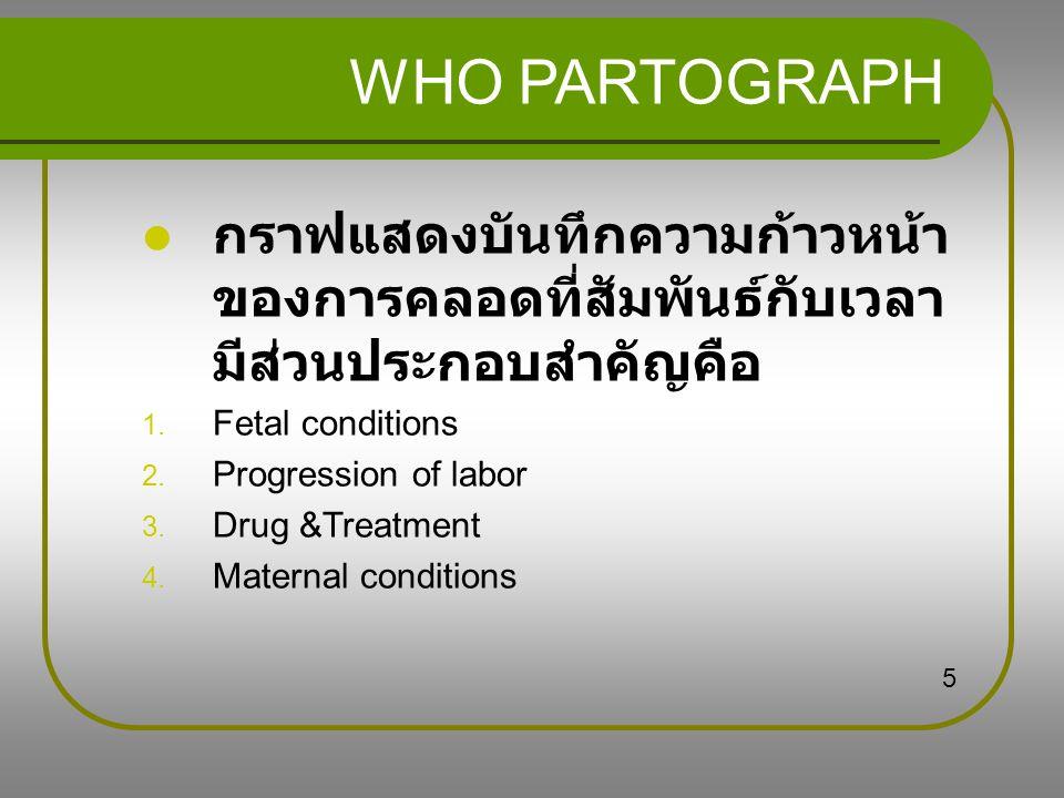 WHO PARTOGRAPH กราฟแสดงบันทึกความก้าวหน้าของการคลอดที่สัมพันธ์กับเวลา มีส่วนประกอบสำคัญคือ. Fetal conditions.