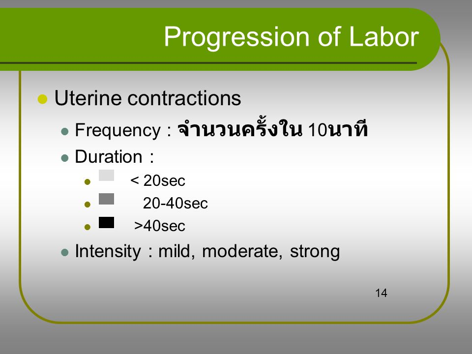 Progression of Labor Uterine contractions