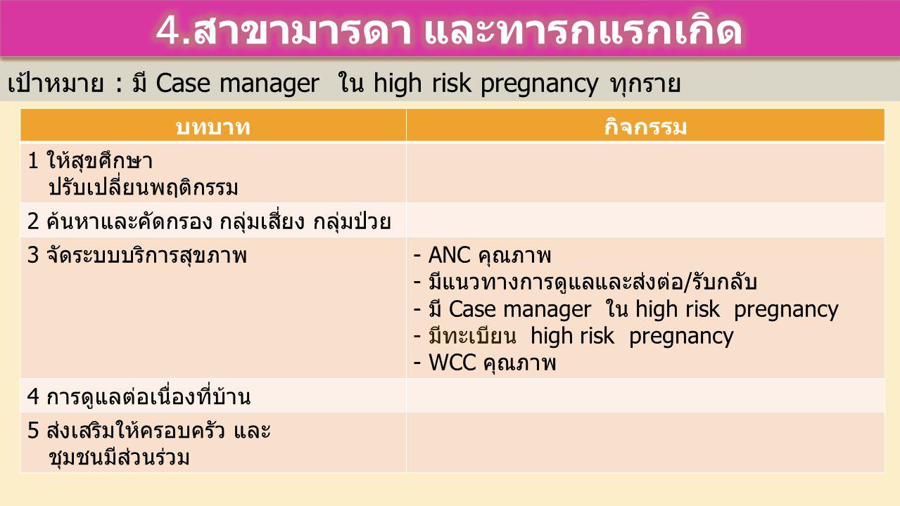 4.สาขามารดา และทารกแรกเกิด