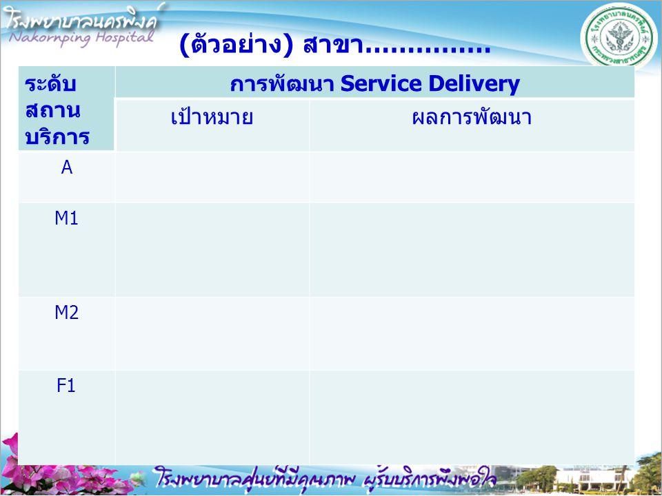 การพัฒนา Service Delivery