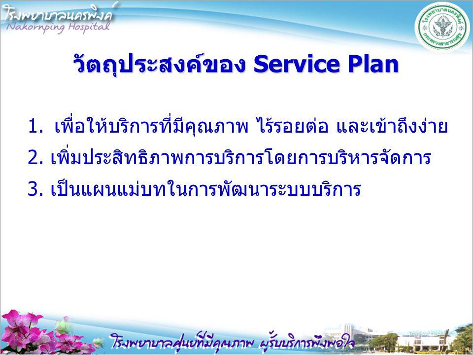 วัตถุประสงค์ของ Service Plan