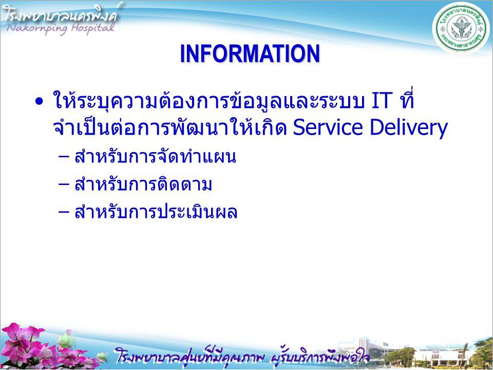 INFORMATION ให้ระบุความต้องการข้อมูลและระบบ IT ที่จำเป็นต่อการพัฒนาให้เกิด Service Delivery. สำหรับการจัดทำแผน.