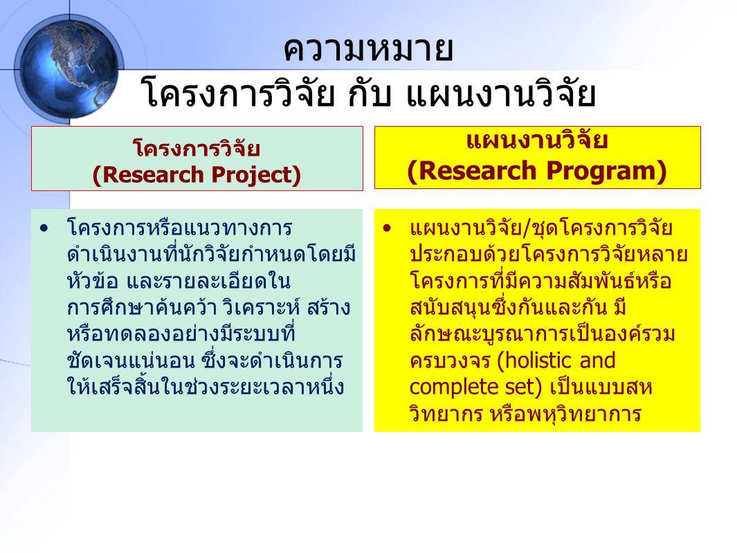 ความหมาย โครงการวิจัย กับ แผนงานวิจัย