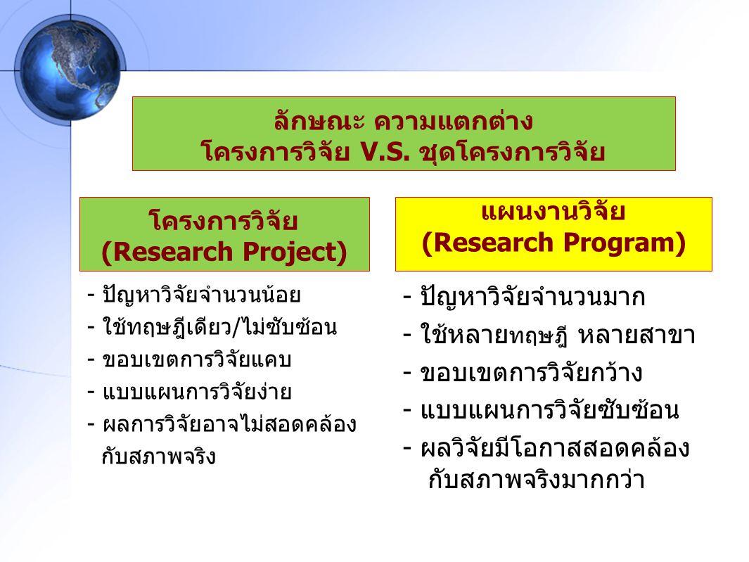 โครงการวิจัย (Research Project)