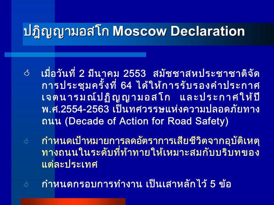 ปฎิญญามอสโก Moscow Declaration