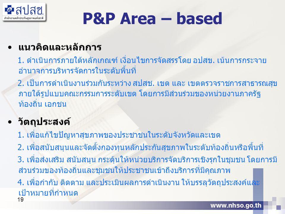 P&P Area – based แนวคิดและหลักการ วัตถุประสงค์
