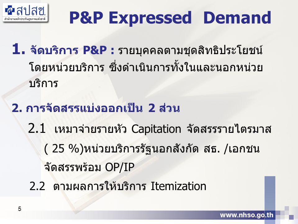 P&P Expressed Demand 1. จัดบริการ P&P : รายบุคคลตามชุดสิทธิประโยชน์ โดยหน่วยบริการ ซึ่งดำเนินการทั้งในและนอกหน่วย บริการ.
