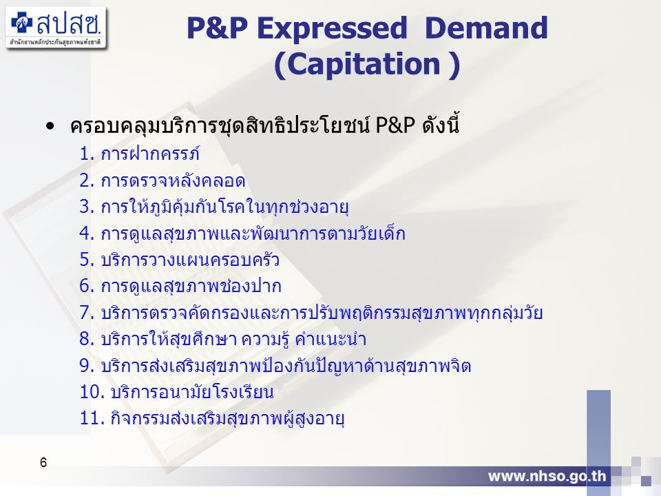 P&P Expressed Demand (Capitation )