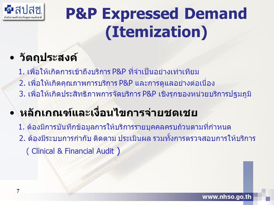 P&P Expressed Demand (Itemization)