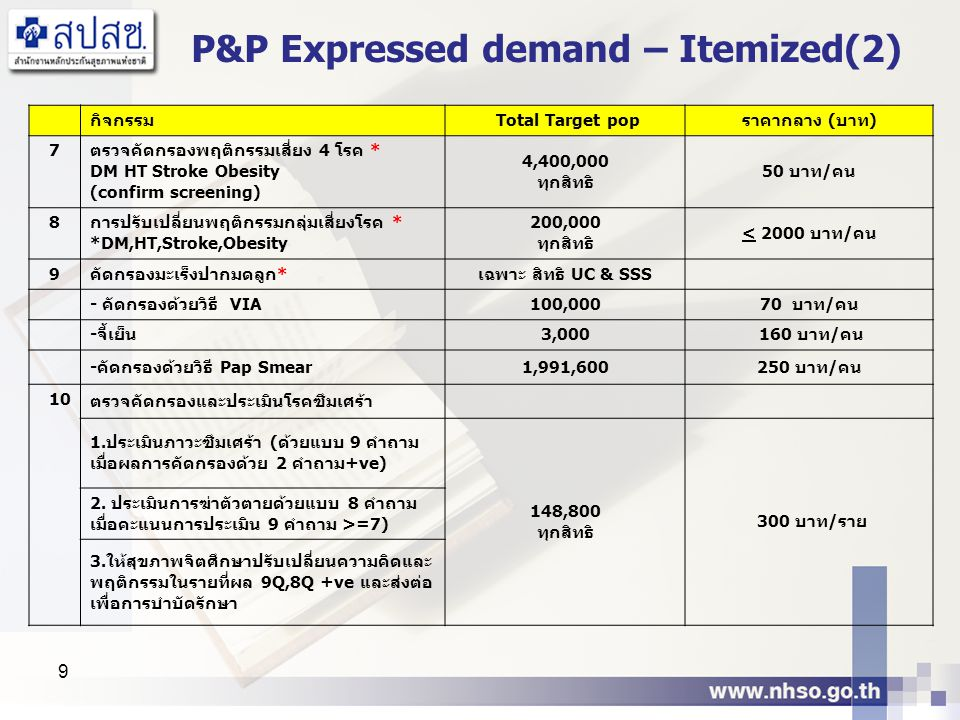 P&P Expressed demand – Itemized(2)