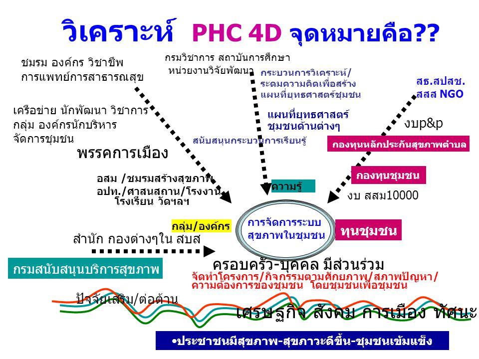 วิเคราะห์ PHC 4D จุดหมายคือ
