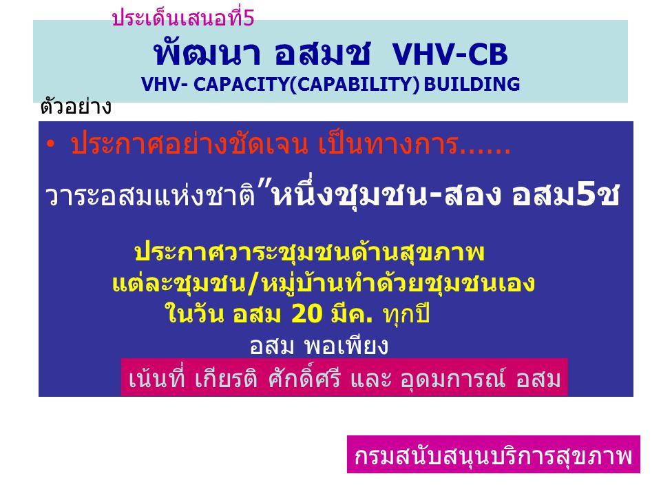 พัฒนา อสมช VHV-CB VHV- CAPACITY(CAPABILITY) BUILDING