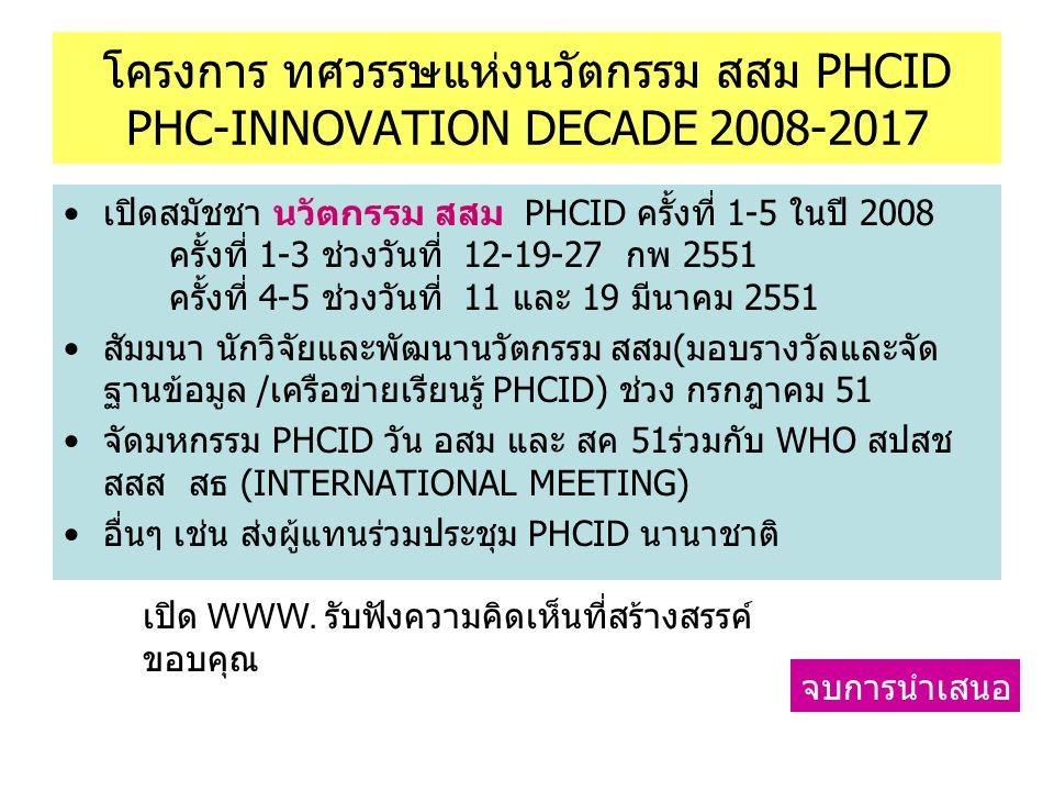 โครงการ ทศวรรษแห่งนวัตกรรม สสม PHCID PHC-INNOVATION DECADE 2008-2017