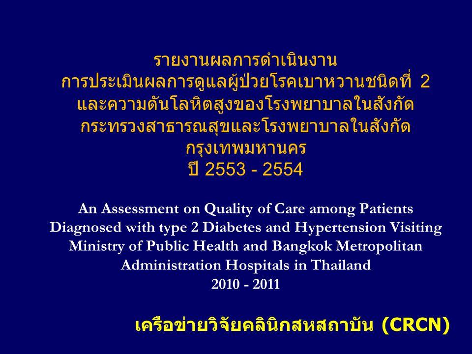 รายงานผลการดำเนินงาน การประเมินผลการดูแลผู้ป่วยโรคเบาหวานชนิดที่ 2 และความดันโลหิตสูงของโรงพยาบาลในสังกัดกระทรวงสาธารณสุขและโรงพยาบาลในสังกัดกรุงเทพมหานคร ปี 2553 - 2554 An Assessment on Quality of Care among Patients Diagnosed with type 2 Diabetes and Hypertension Visiting Ministry of Public Health and Bangkok Metropolitan Administration Hospitals in Thailand 2010 - 2011