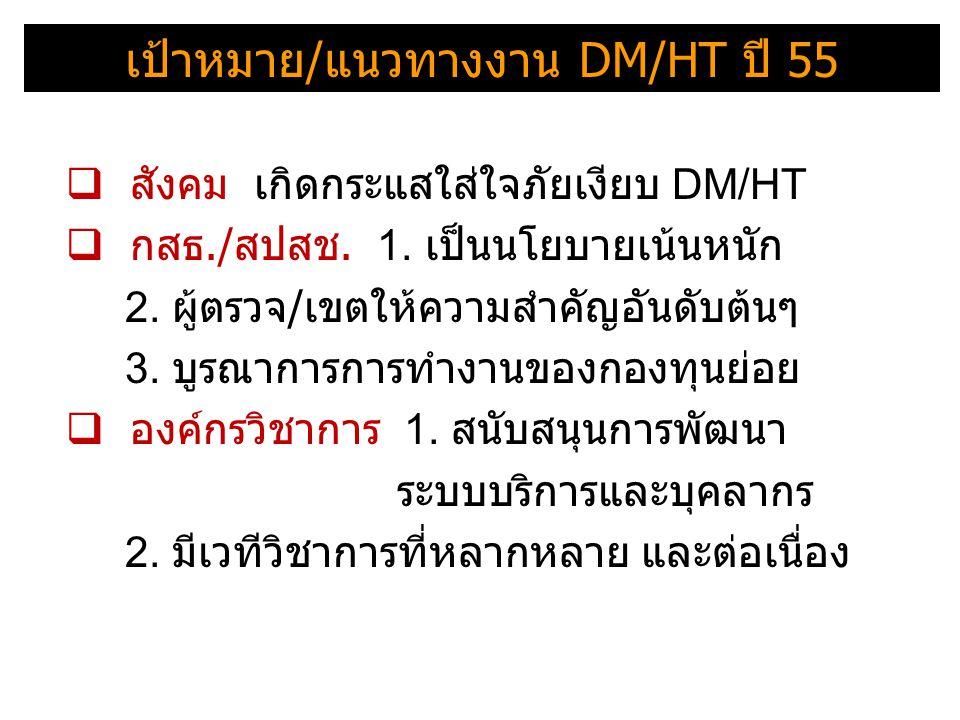 เป้าหมาย/แนวทางงาน DM/HT ปี 55