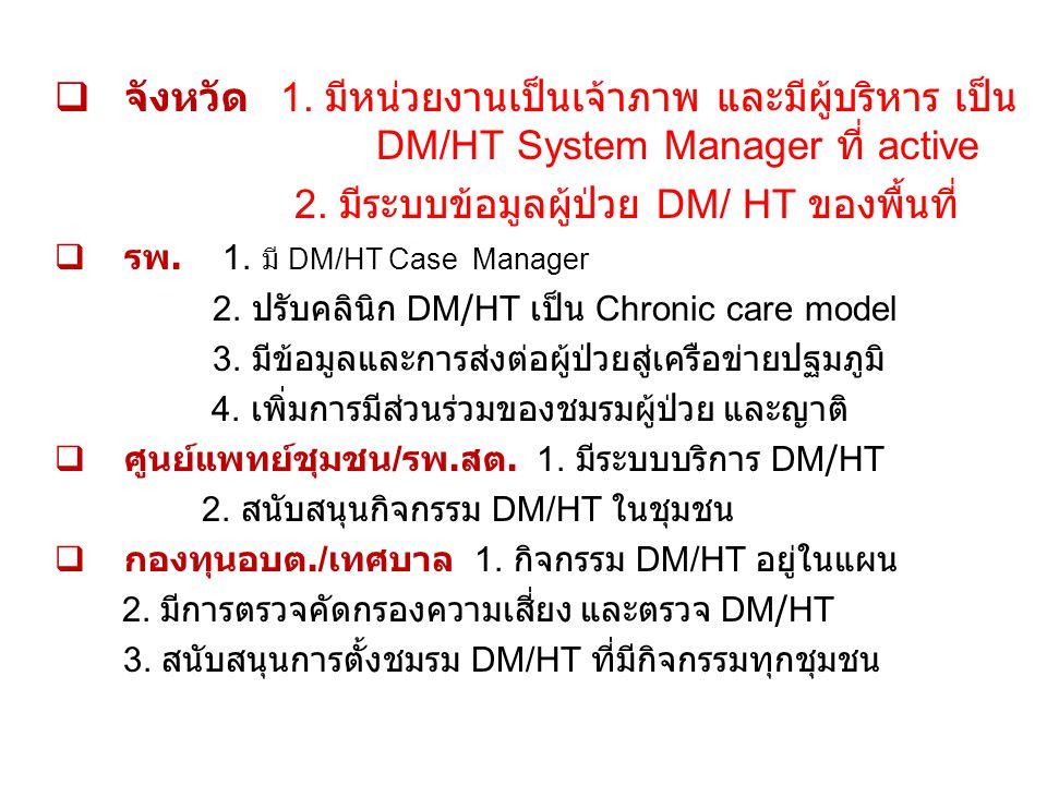 2. มีระบบข้อมูลผู้ป่วย DM/ HT ของพื้นที่