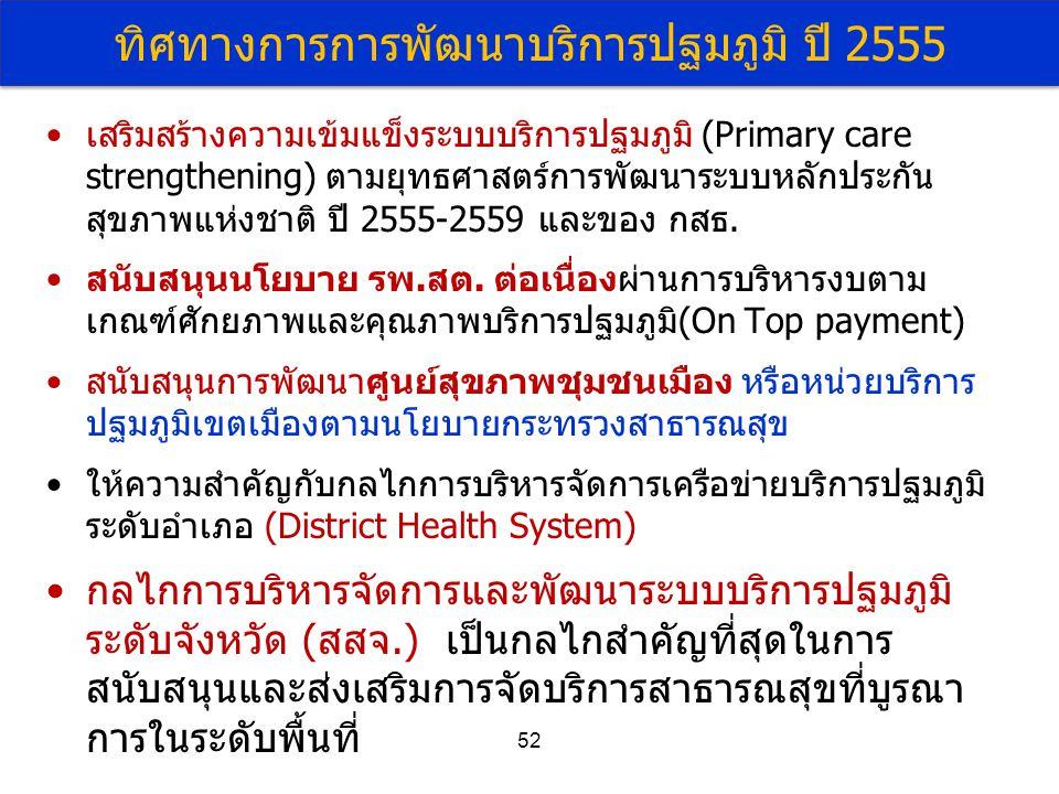 ทิศทางการการพัฒนาบริการปฐมภูมิ ปี 2555