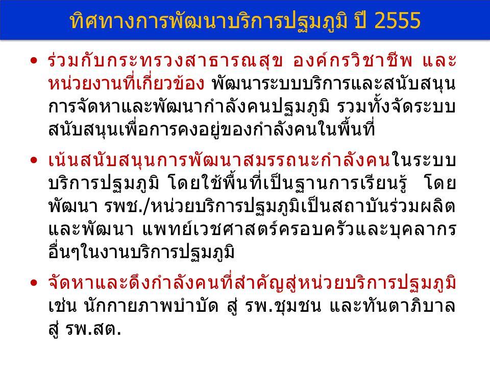 ทิศทางการพัฒนาบริการปฐมภูมิ ปี 2555