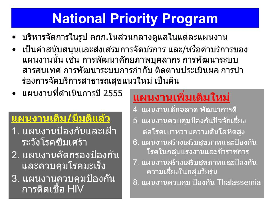 National Priority Program