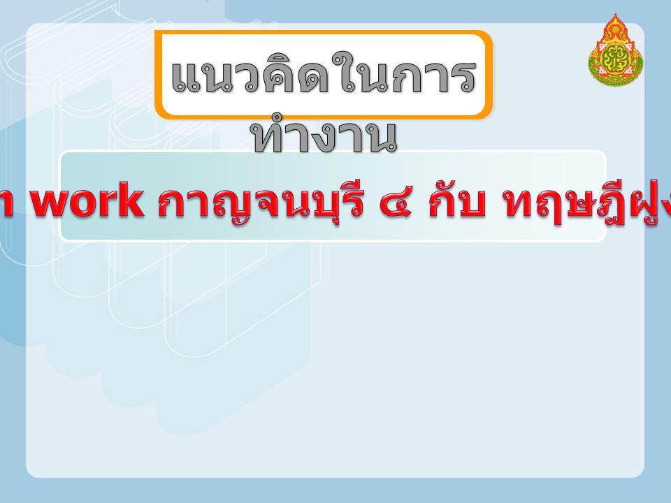 Team work กาญจนบุรี ๔ กับ ทฤษฎีฝูงห่าน