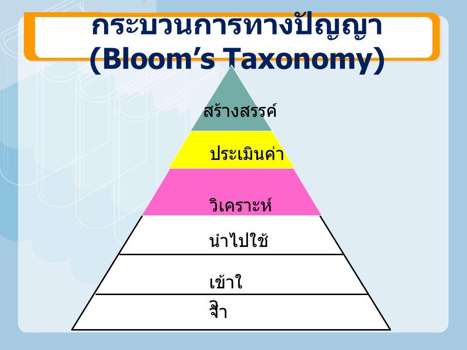 กระบวนการทางปัญญา (Bloom's Taxonomy)