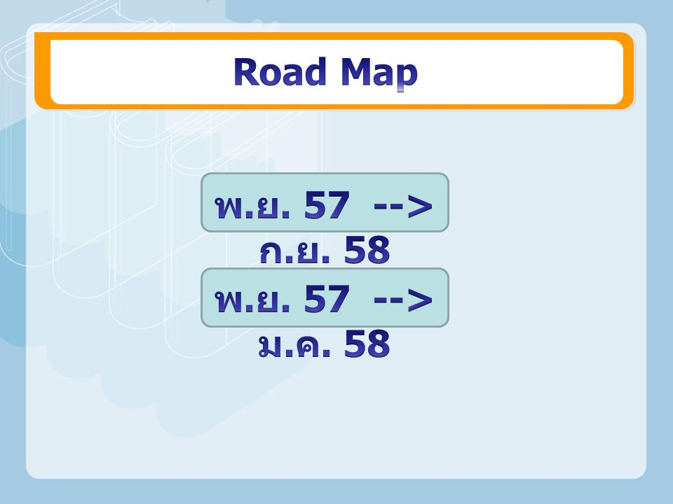 Road Map พ.ย. 57 --> ก.ย. 58 พ.ย. 57 --> ม.ค. 58