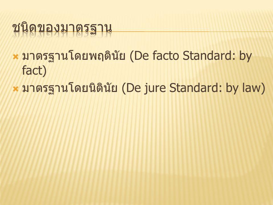 ชนิดของมาตรฐาน มาตรฐานโดยพฤตินัย (De facto Standard: by fact)