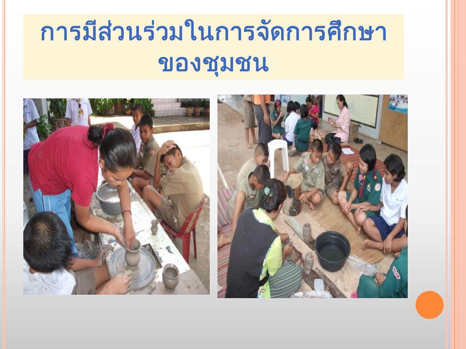การมีส่วนร่วมในการจัดการศึกษาของชุมชน