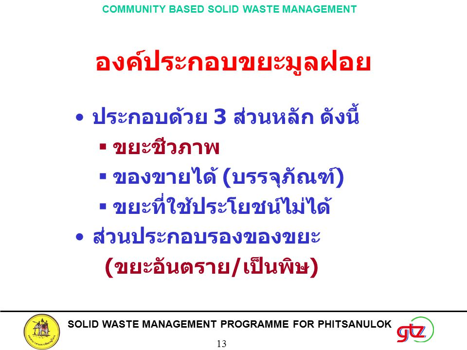 COMMUNITY BASED SOLID WASTE MANAGEMENT