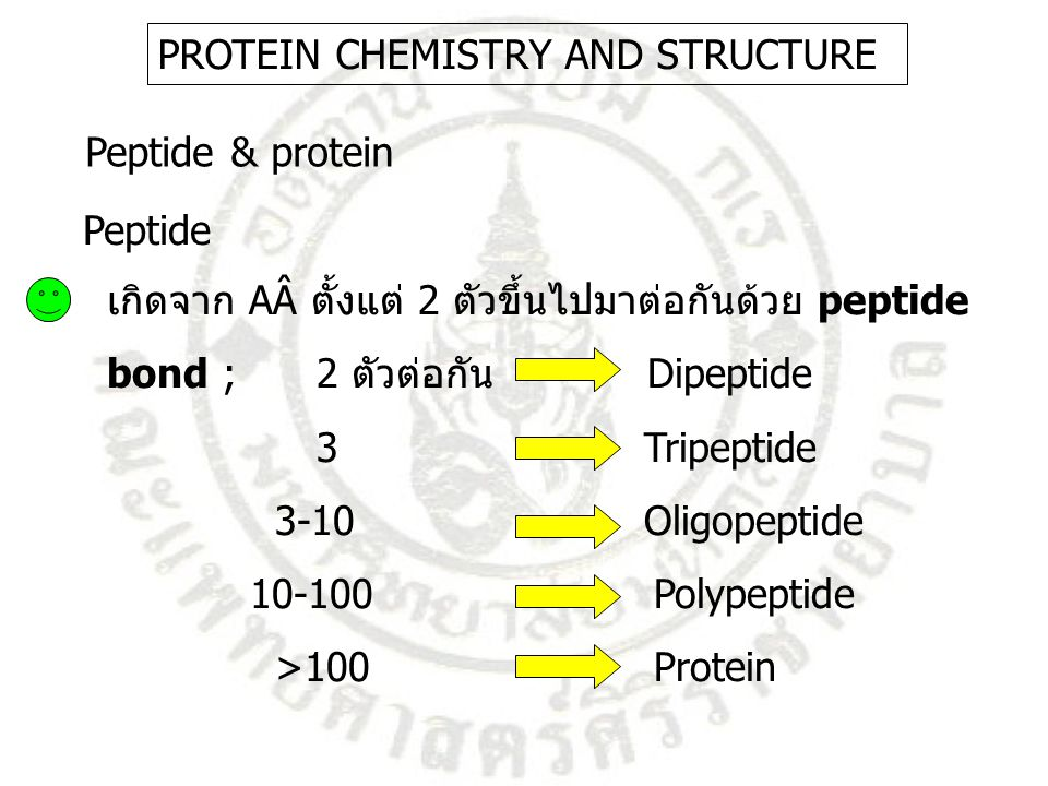 PROTEIN CHEMISTRY AND STRUCTURE