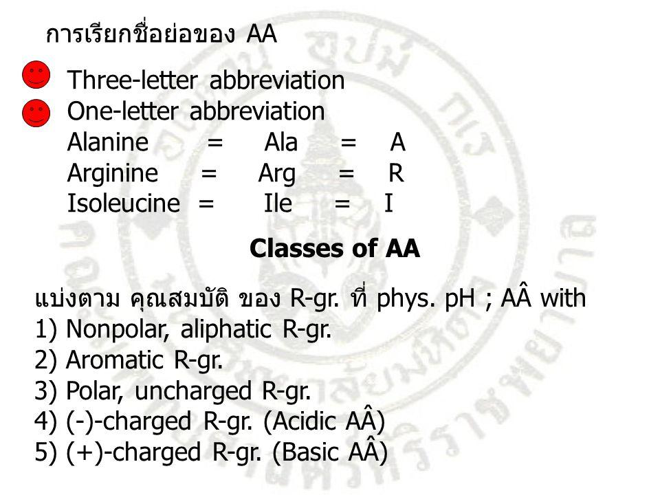การเรียกชื่อย่อของ AA