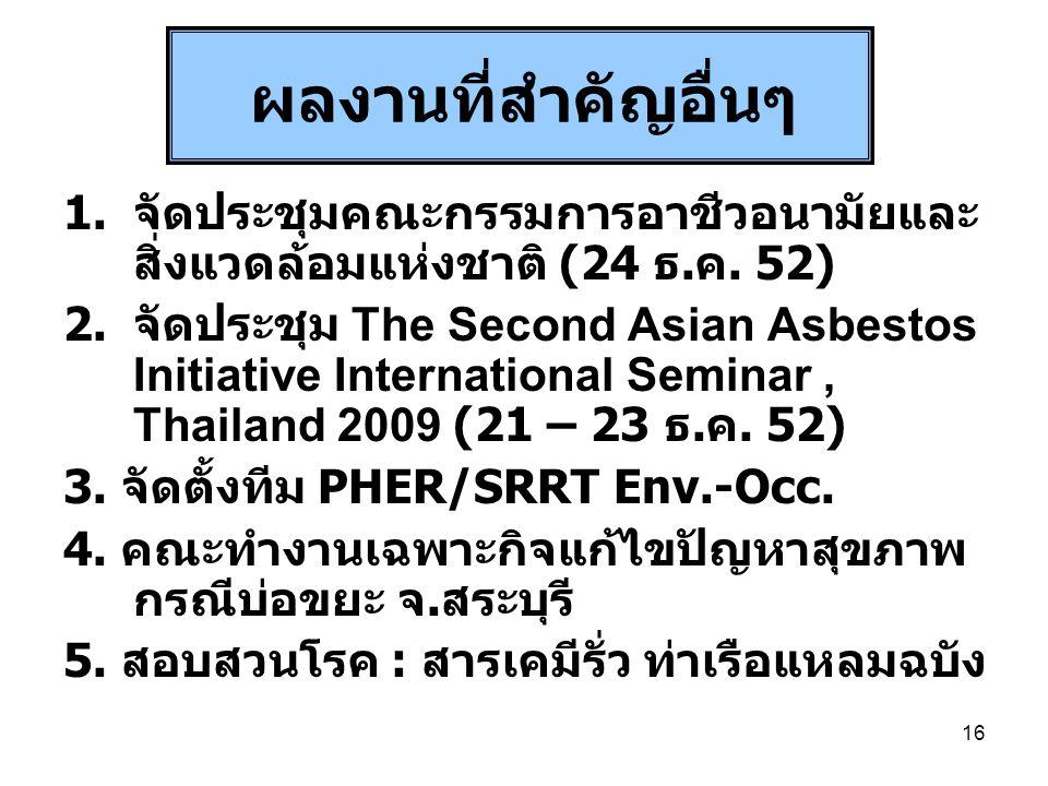 ผลงานที่สำคัญอื่นๆ จัดประชุมคณะกรรมการอาชีวอนามัยและสิ่งแวดล้อมแห่งชาติ (24 ธ.ค. 52)