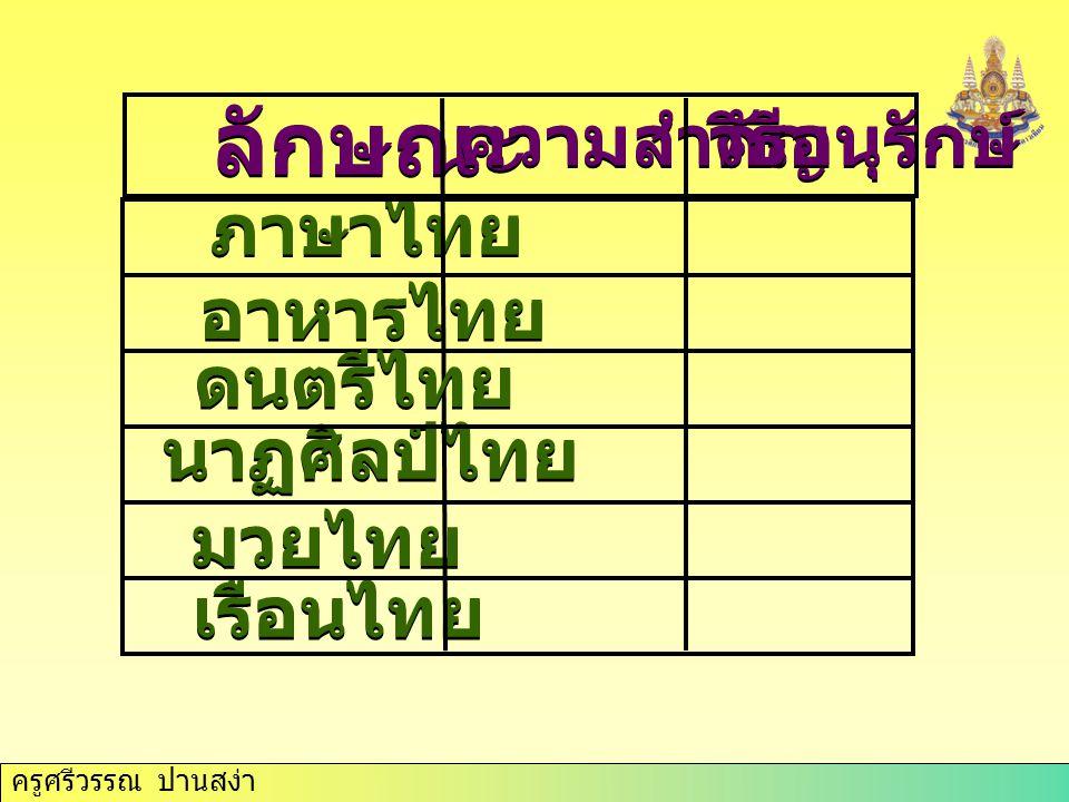 ลักษณะ ความสำคัญ วิธีอนุรักษ์ ภาษาไทย อาหารไทย ดนตรีไทย นาฏศิลป์ไทย