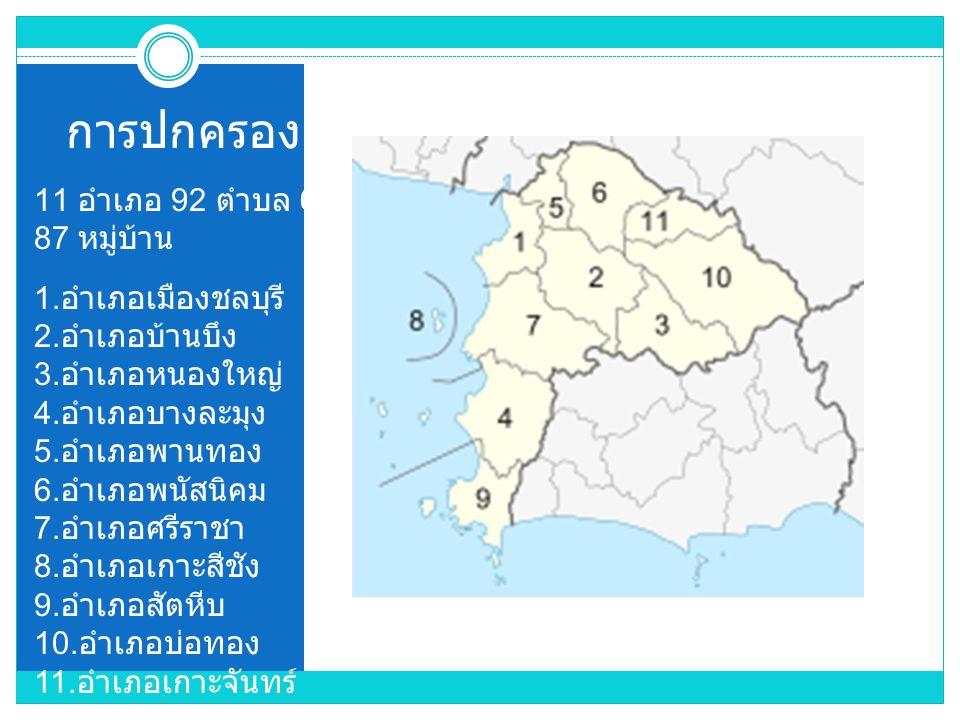 การปกครอง 11 อำเภอ 92 ตำบล 687 หมู่บ้าน