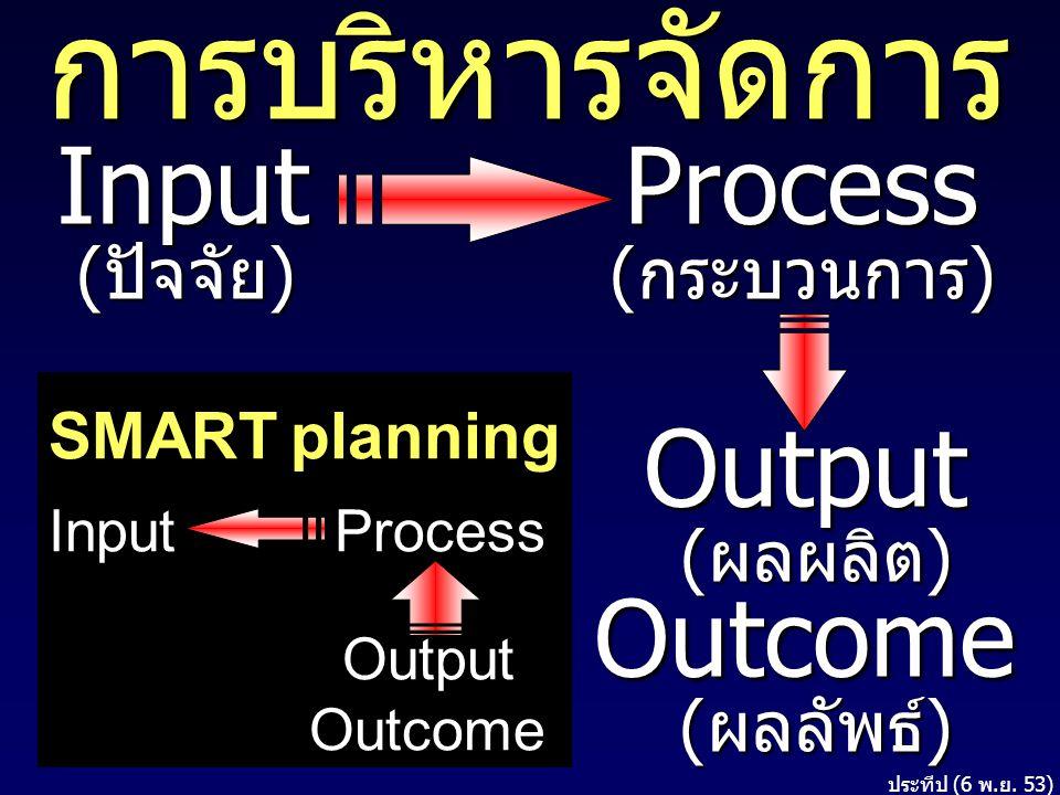 การบริหารจัดการ Input Process Output Outcome (ปัจจัย) (กระบวนการ)