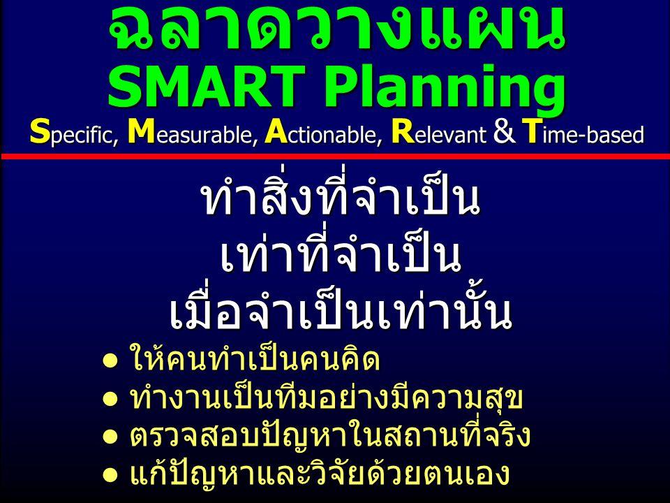ฉลาดวางแผน SMART Planning Specific, Measurable, Actionable, Relevant & Time-based