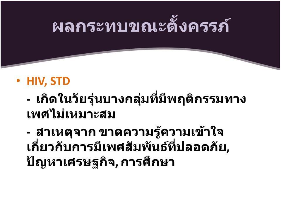 ผลกระทบขณะตั้งครรภ์ HIV, STD