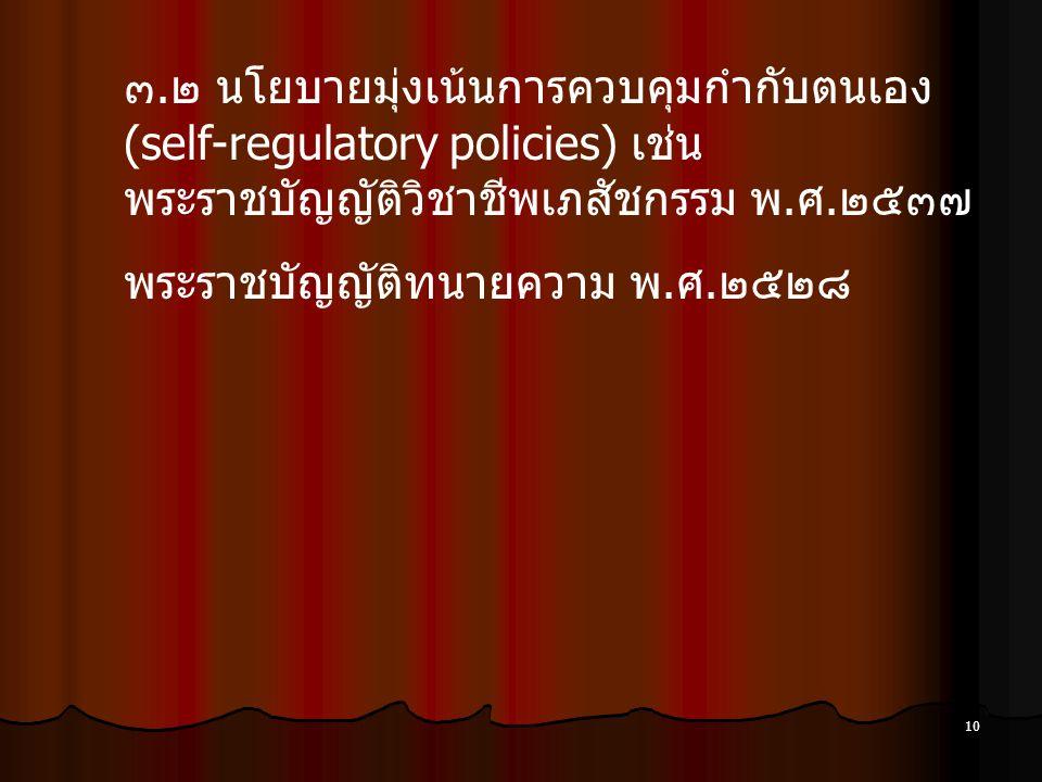 ๓.๒ นโยบายมุ่งเน้นการควบคุมกำกับตนเอง (self-regulatory policies) เช่น พระราชบัญญัติวิชาชีพเภสัชกรรม พ.ศ.๒๕๓๗