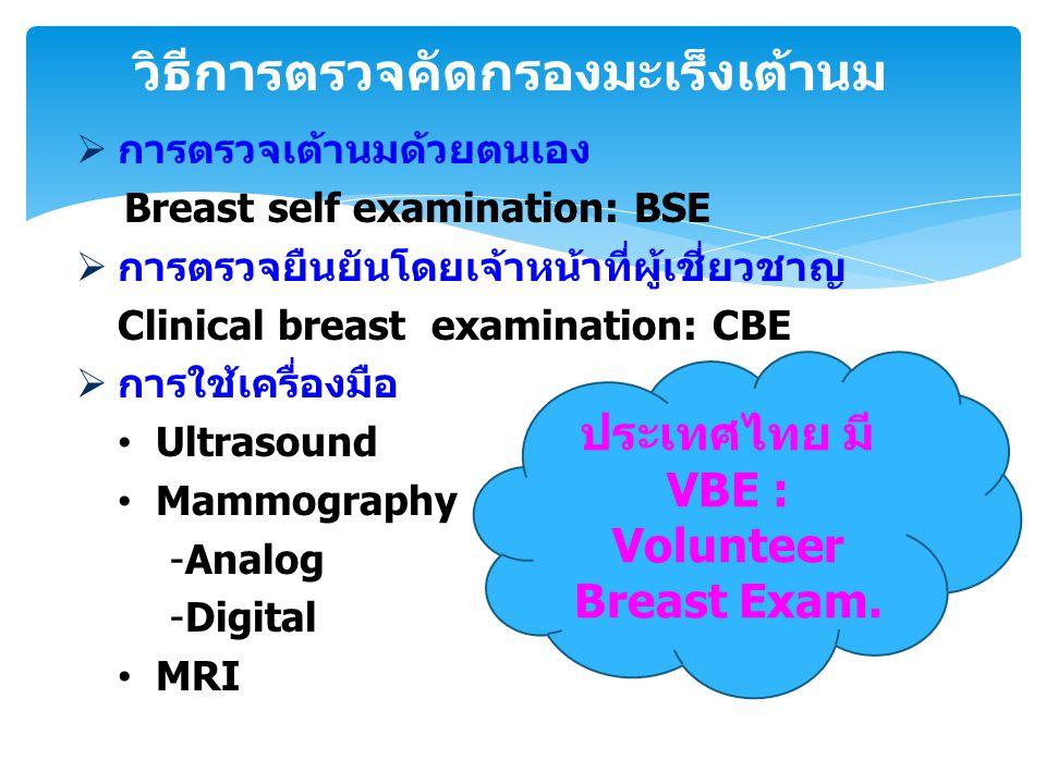 วิธีการตรวจคัดกรองมะเร็งเต้านม VBE : Volunteer Breast Exam.