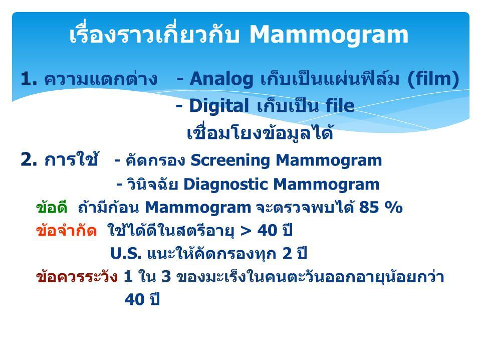 เรื่องราวเกี่ยวกับ Mammogram